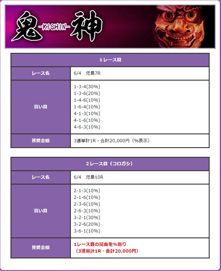 6月4日の鬼神プラン買い目