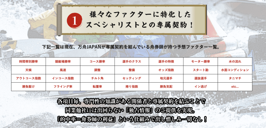 万舟JAPANの特徴