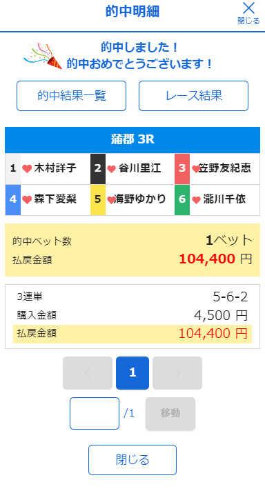 競艇オニアツ6月27日鬼姫1レース目