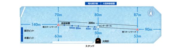 ボートレース芦屋(芦屋競艇場)特徴と攻略情報【コース・水面・水質・潮・風】