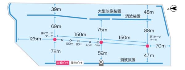 ボートレースびわこ(びわこ競艇場)の特徴と攻略情報(水面・水質・風・コース)
