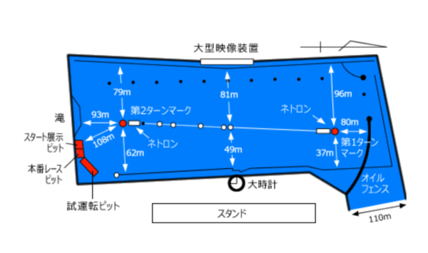 ボートレース平和島(平和島競艇場)の特徴と攻略データ【水面・水質・風・コース】