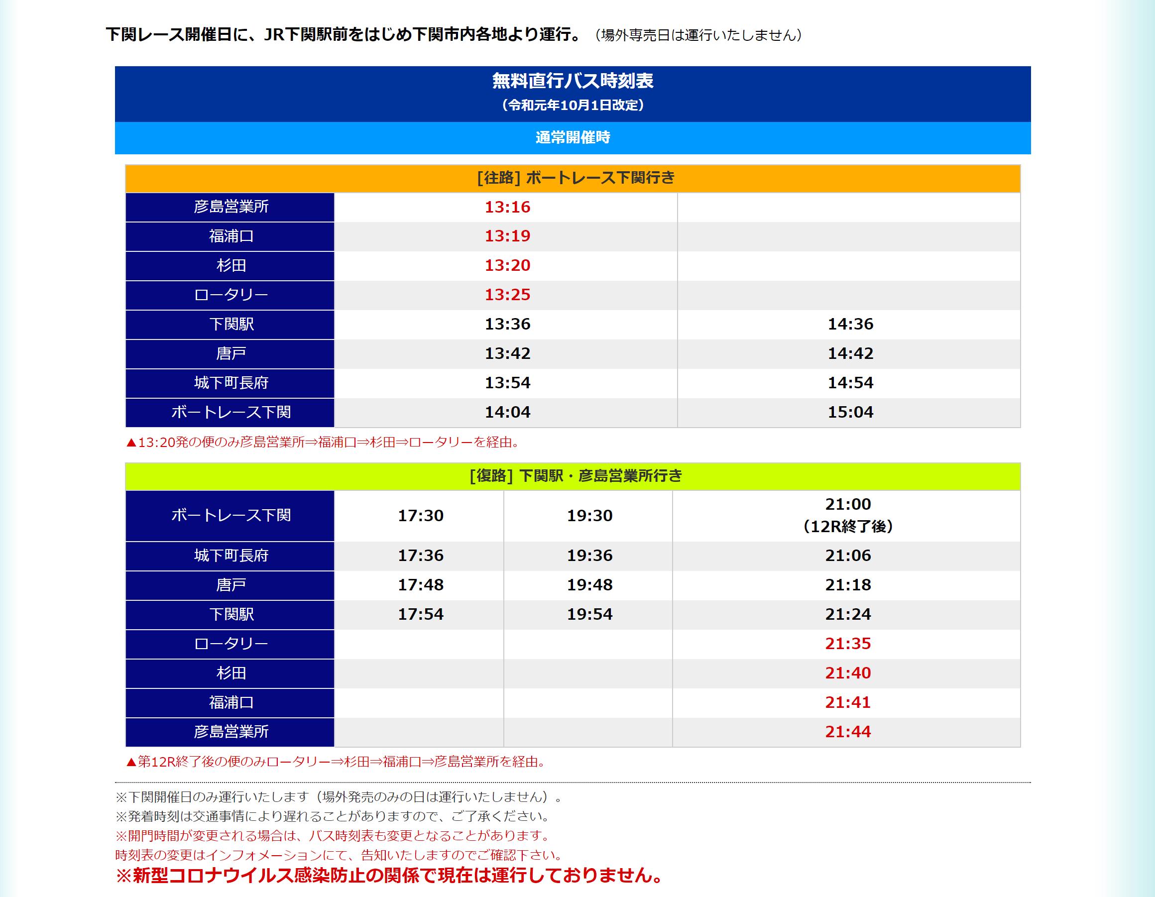 【2021年】ボートレース下関(下関競艇場)の特徴と攻略情報!季節で変わる着順率